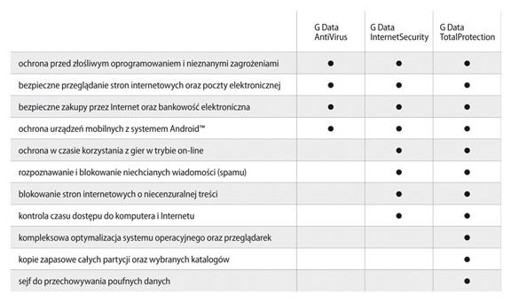 Tabela porównawcza